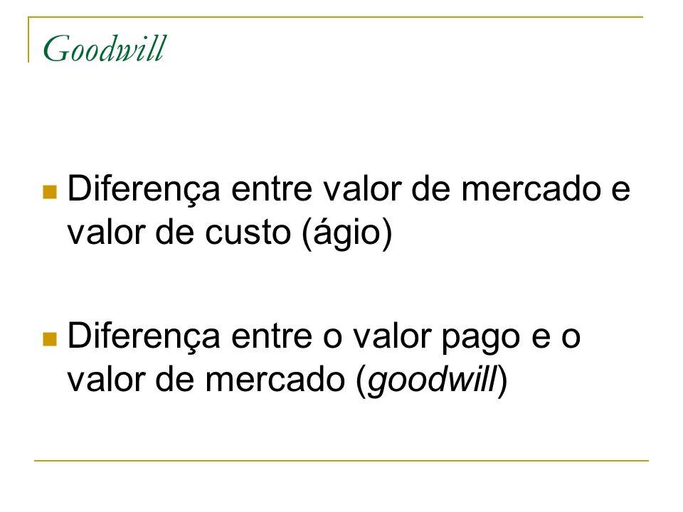 Diferença entre valor de mercado e valor de custo (ágio) Diferença entre o valor pago e o valor de mercado (goodwill)