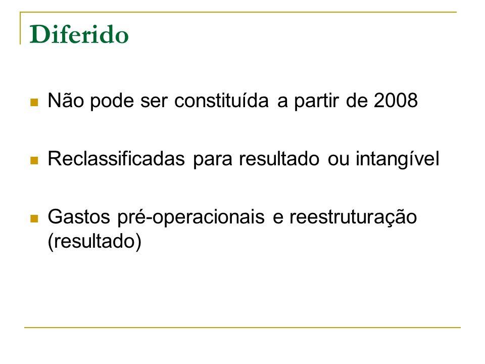 Diferido Não pode ser constituída a partir de 2008 Reclassificadas para resultado ou intangível Gastos pré-operacionais e reestruturação (resultado)
