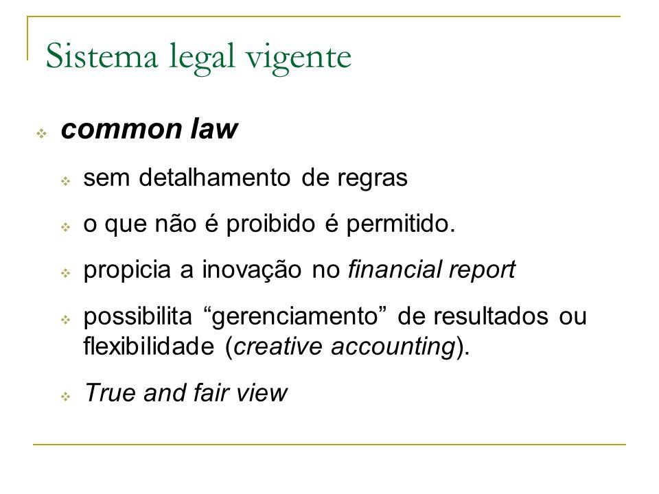 common law sem detalhamento de regras o que não é proibido é permitido. propicia a inovação no financial report possibilita gerenciamento de resultado