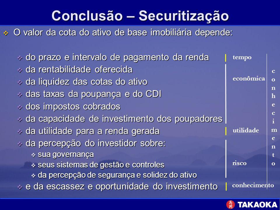 Conclusão – Securitização O valor da cota do ativo de base imobiliária depende: O valor da cota do ativo de base imobiliária depende: do prazo e inter