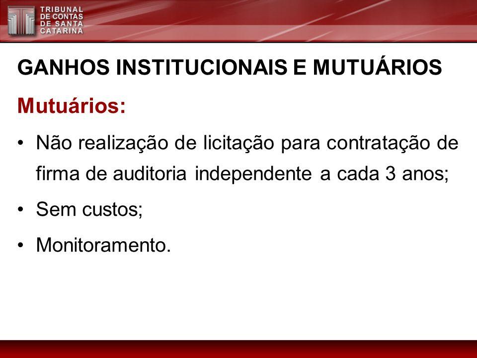 GANHOS INSTITUCIONAIS E MUTUÁRIOS Mutuários: Não realização de licitação para contratação de firma de auditoria independente a cada 3 anos; Sem custos