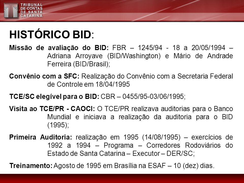 HISTÓRICO BID: Missão de avaliação do BID: FBR – 1245/94 - 18 a 20/05/1994 – Adriana Arroyave (BID/Washington) e Mário de Andrade Ferreira (BID/Brasil