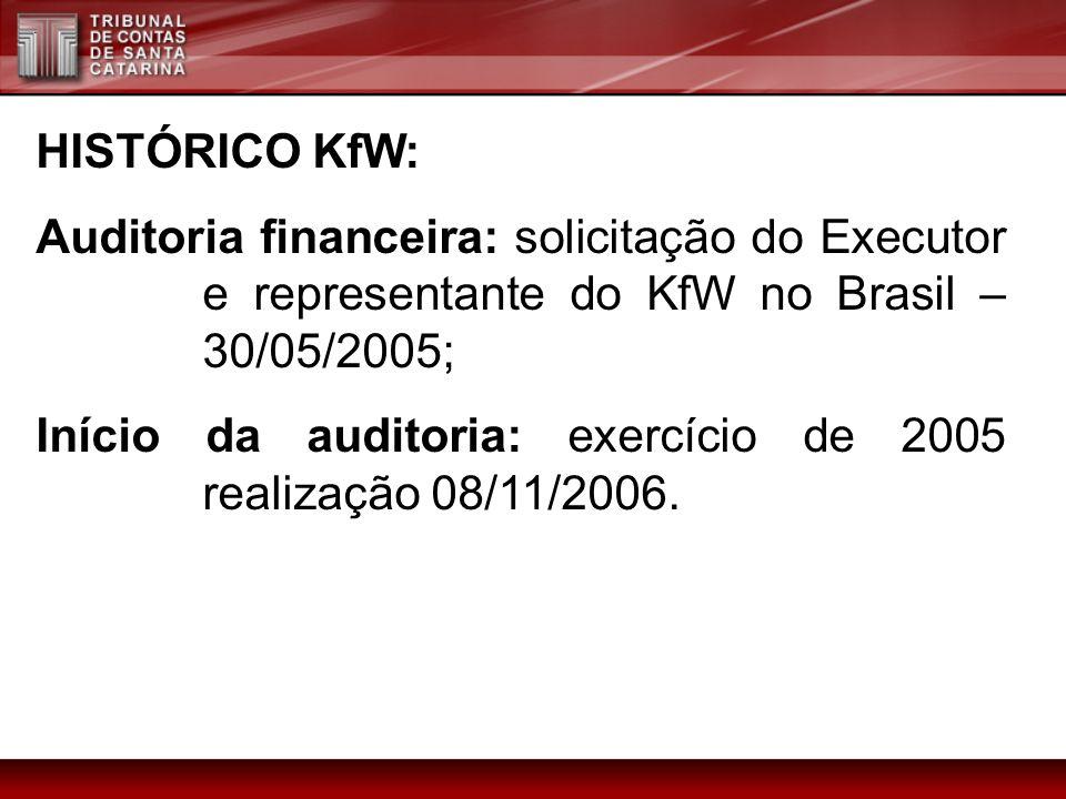 HISTÓRICO KfW: Auditoria financeira: solicitação do Executor e representante do KfW no Brasil – 30/05/2005; Início da auditoria: exercício de 2005 rea