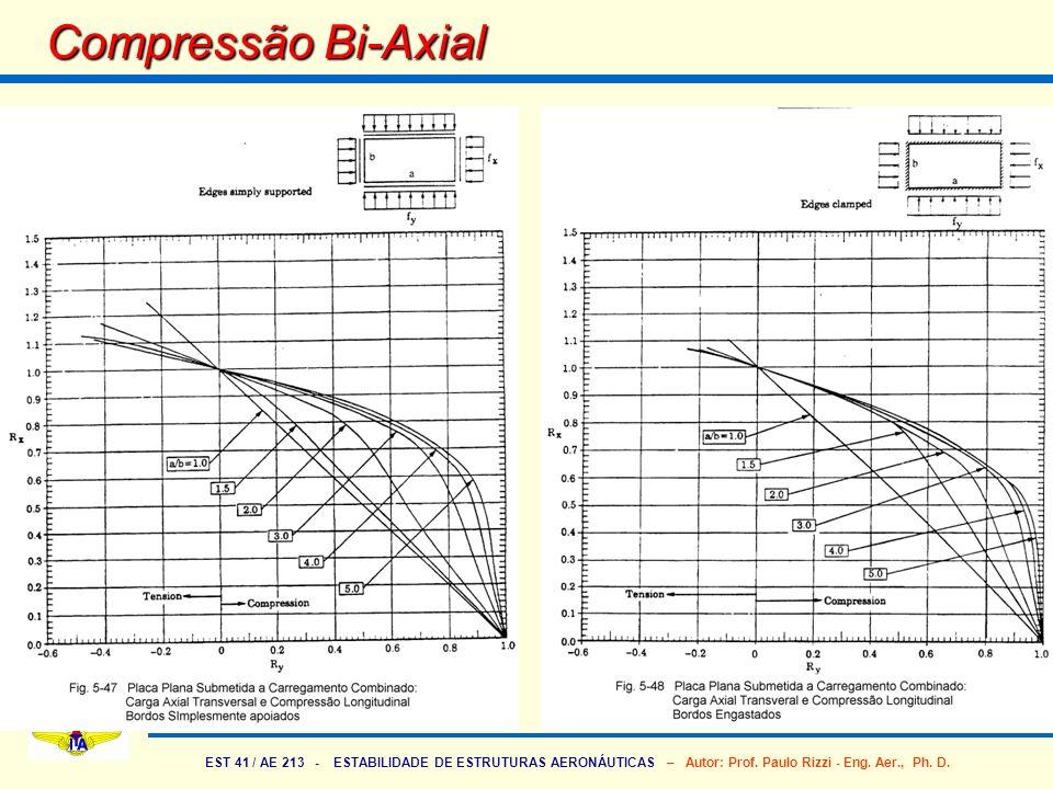 EST 41 / AE 213 - ESTABILIDADE DE ESTRUTURAS AERONÁUTICAS – Autor: Prof. Paulo Rizzi - Eng. Aer., Ph. D. Compressão Bi-Axial