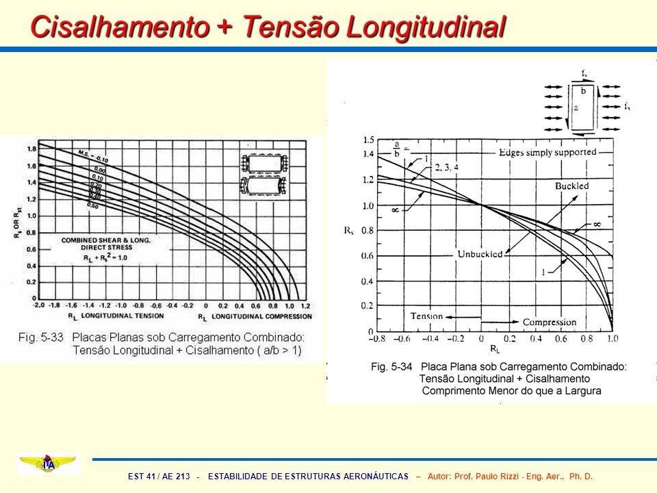 EST 41 / AE 213 - ESTABILIDADE DE ESTRUTURAS AERONÁUTICAS – Autor: Prof. Paulo Rizzi - Eng. Aer., Ph. D. Cisalhamento + Tensão Longitudinal