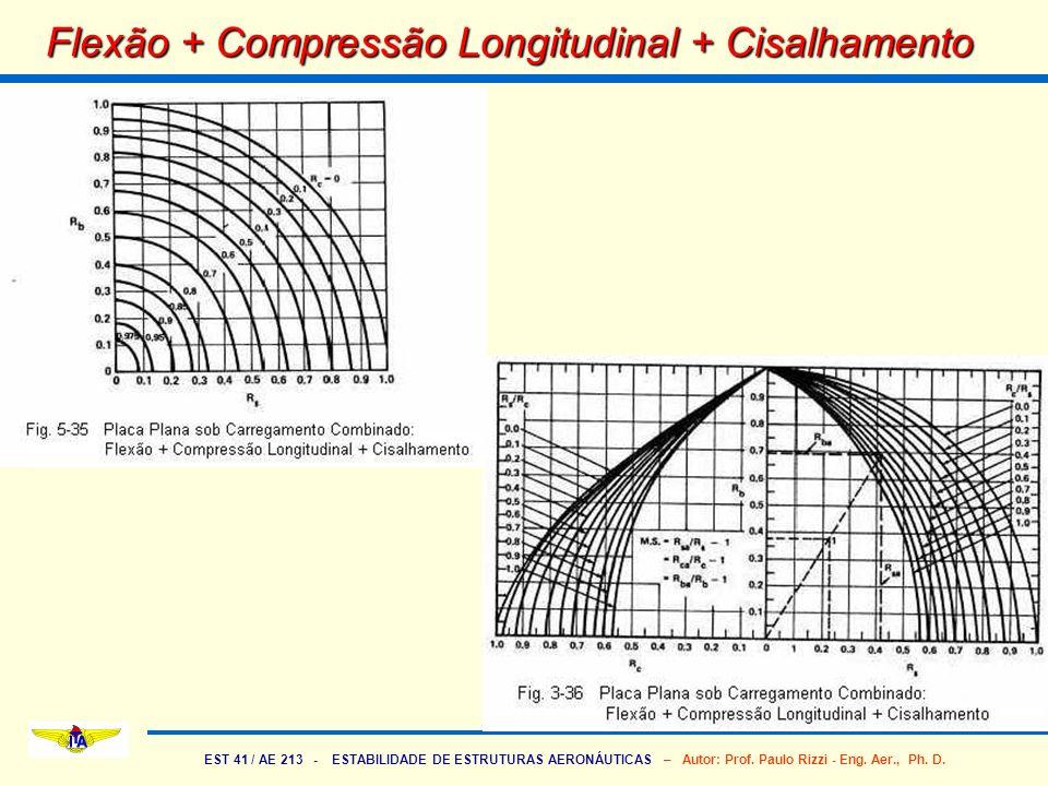 EST 41 / AE 213 - ESTABILIDADE DE ESTRUTURAS AERONÁUTICAS – Autor: Prof. Paulo Rizzi - Eng. Aer., Ph. D. Flexão + Compressão Longitudinal + Cisalhamen
