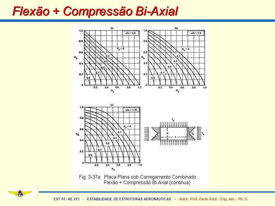 EST 41 / AE 213 - ESTABILIDADE DE ESTRUTURAS AERONÁUTICAS – Autor: Prof. Paulo Rizzi - Eng. Aer., Ph. D. Flexão + Compressão Bi-Axial