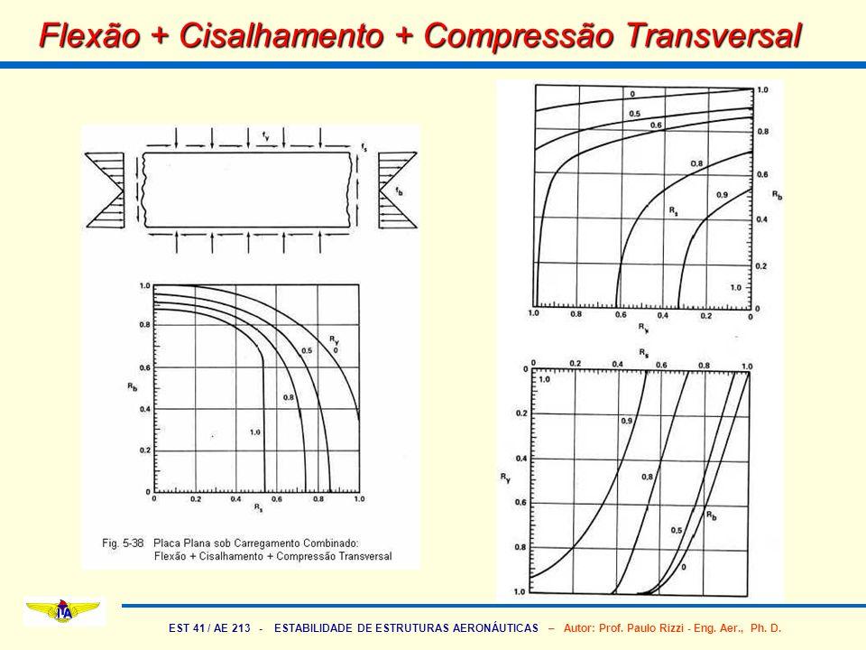 EST 41 / AE 213 - ESTABILIDADE DE ESTRUTURAS AERONÁUTICAS – Autor: Prof. Paulo Rizzi - Eng. Aer., Ph. D. Flexão + Cisalhamento + Compressão Transversa