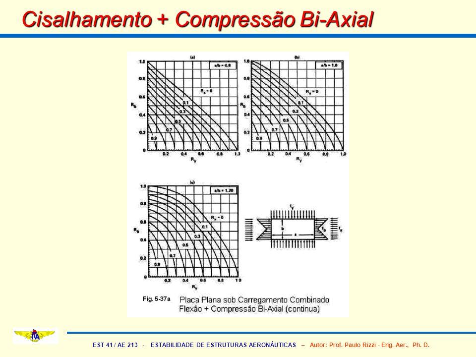 EST 41 / AE 213 - ESTABILIDADE DE ESTRUTURAS AERONÁUTICAS – Autor: Prof. Paulo Rizzi - Eng. Aer., Ph. D. Cisalhamento + Compressão Bi-Axial