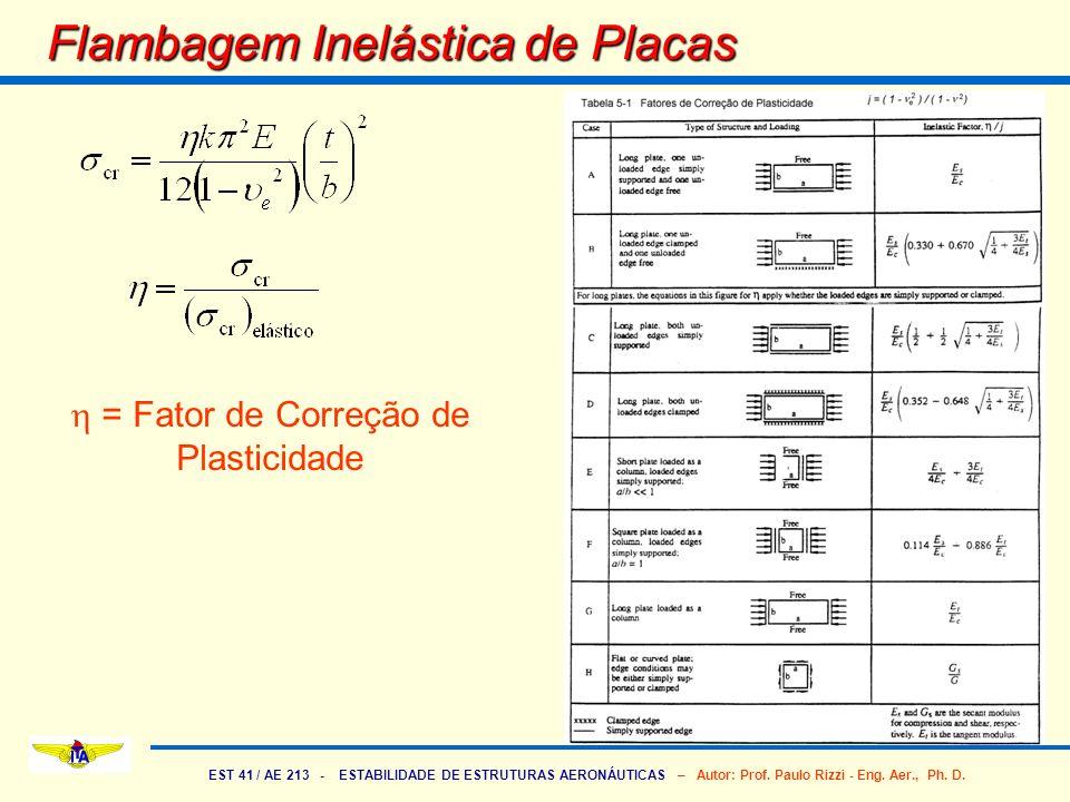 EST 41 / AE 213 - ESTABILIDADE DE ESTRUTURAS AERONÁUTICAS – Autor: Prof. Paulo Rizzi - Eng. Aer., Ph. D. Flambagem Inelástica de Placas = Fator de Cor