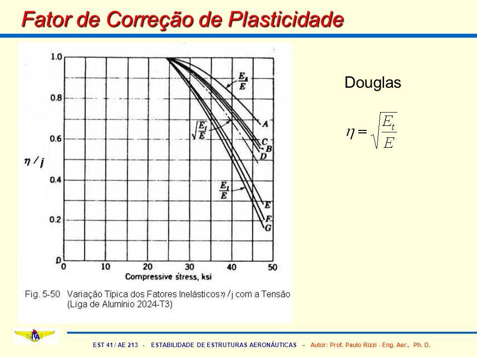 EST 41 / AE 213 - ESTABILIDADE DE ESTRUTURAS AERONÁUTICAS – Autor: Prof. Paulo Rizzi - Eng. Aer., Ph. D. Fator de Correção de Plasticidade Douglas