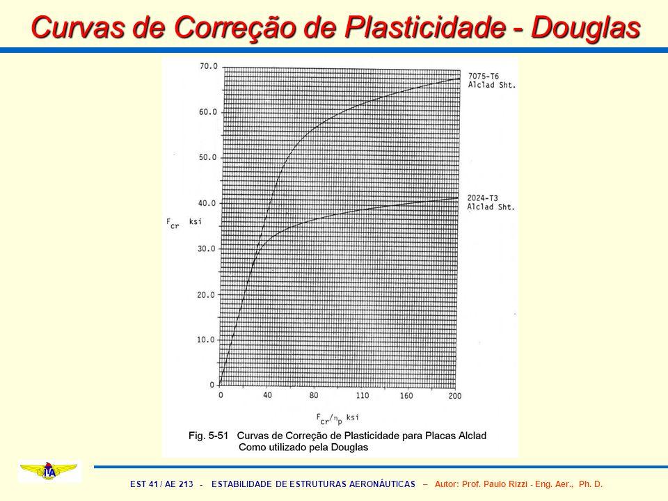 EST 41 / AE 213 - ESTABILIDADE DE ESTRUTURAS AERONÁUTICAS – Autor: Prof. Paulo Rizzi - Eng. Aer., Ph. D. Curvas de Correção de Plasticidade - Douglas
