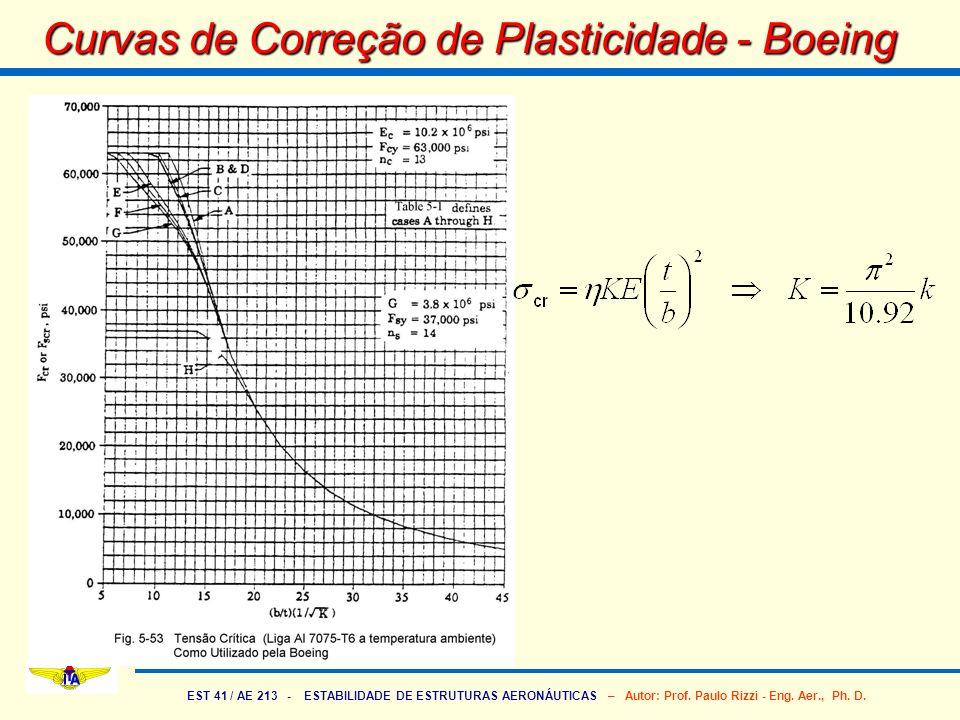EST 41 / AE 213 - ESTABILIDADE DE ESTRUTURAS AERONÁUTICAS – Autor: Prof. Paulo Rizzi - Eng. Aer., Ph. D. Curvas de Correção de Plasticidade - Boeing