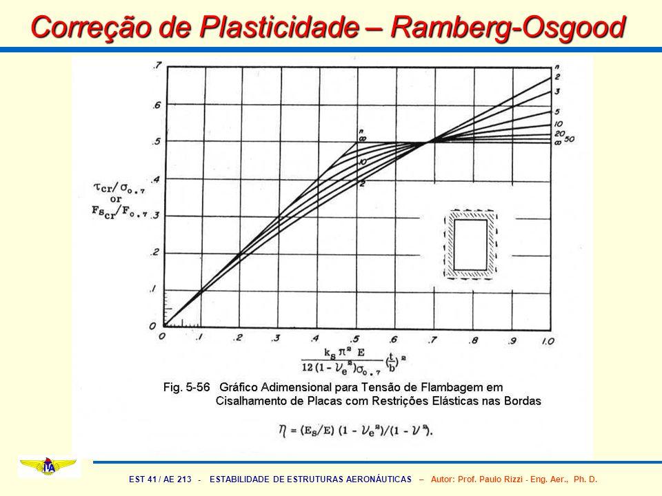 EST 41 / AE 213 - ESTABILIDADE DE ESTRUTURAS AERONÁUTICAS – Autor: Prof. Paulo Rizzi - Eng. Aer., Ph. D. Correção de Plasticidade – Ramberg-Osgood