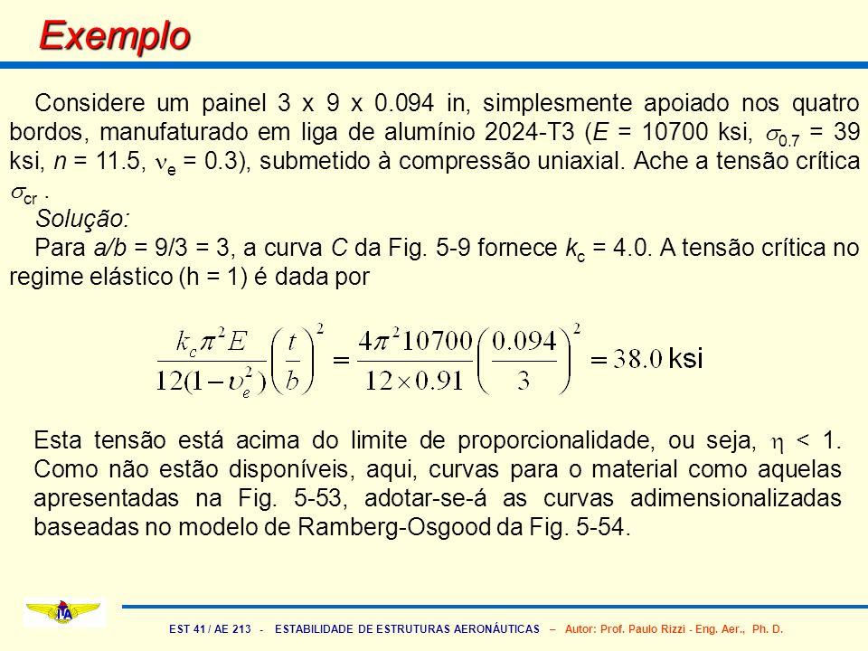 EST 41 / AE 213 - ESTABILIDADE DE ESTRUTURAS AERONÁUTICAS – Autor: Prof. Paulo Rizzi - Eng. Aer., Ph. D. Exemplo Considere um painel 3 x 9 x 0.094 in,