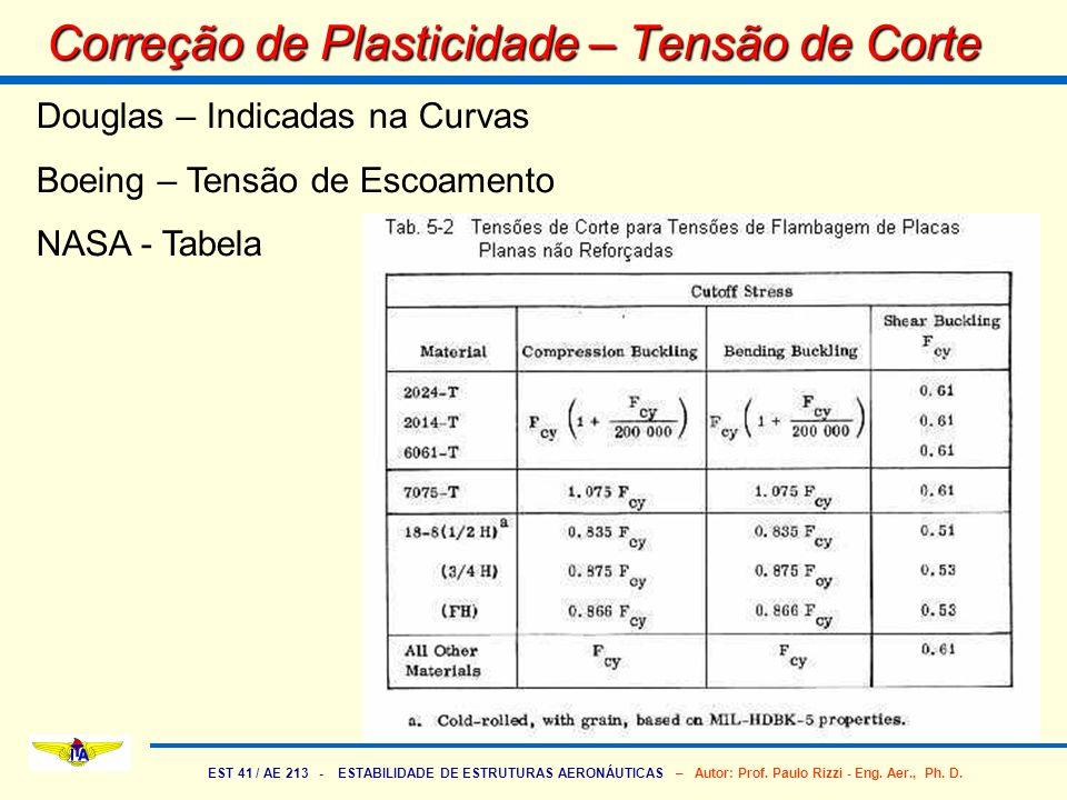 EST 41 / AE 213 - ESTABILIDADE DE ESTRUTURAS AERONÁUTICAS – Autor: Prof. Paulo Rizzi - Eng. Aer., Ph. D. Correção de Plasticidade – Tensão de Corte Do
