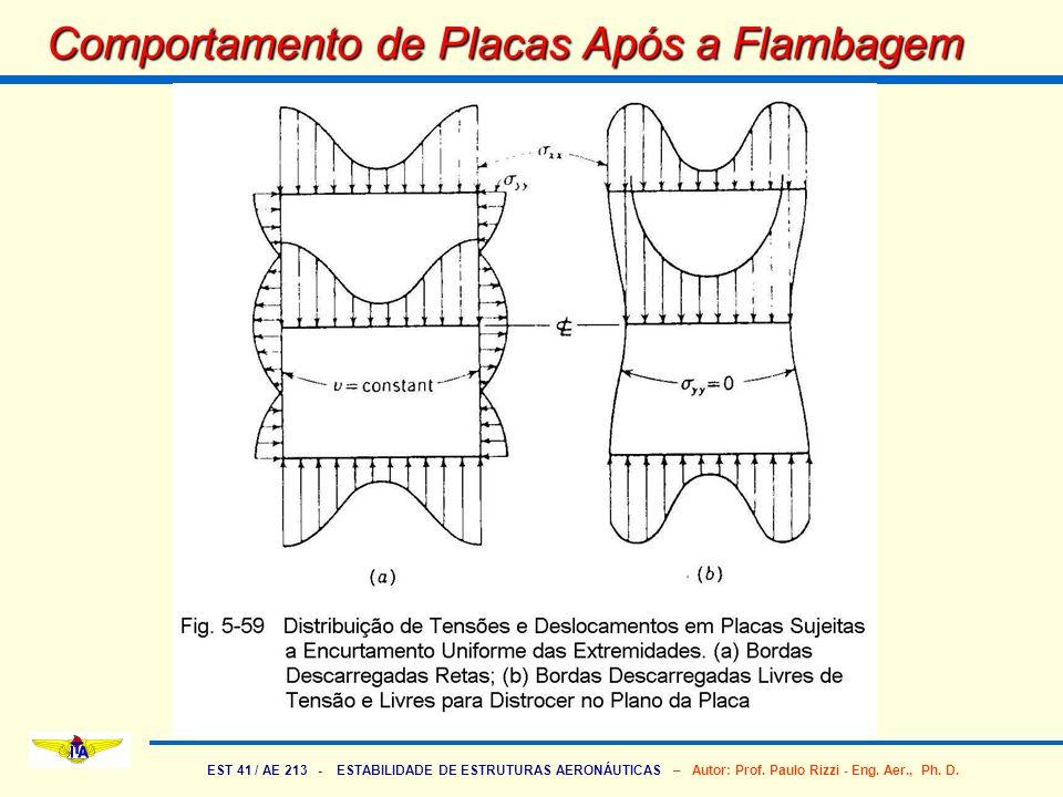 EST 41 / AE 213 - ESTABILIDADE DE ESTRUTURAS AERONÁUTICAS – Autor: Prof. Paulo Rizzi - Eng. Aer., Ph. D. Comportamento de Placas Após a Flambagem