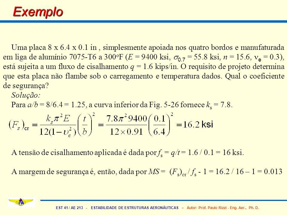 EST 41 / AE 213 - ESTABILIDADE DE ESTRUTURAS AERONÁUTICAS – Autor: Prof. Paulo Rizzi - Eng. Aer., Ph. D. Exemplo Uma placa 8 x 6.4 x 0.1 in, simplesme