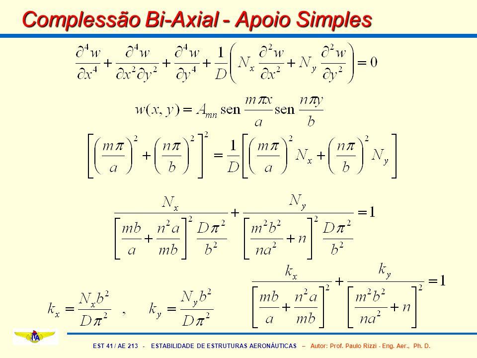 EST 41 / AE 213 - ESTABILIDADE DE ESTRUTURAS AERONÁUTICAS – Autor: Prof. Paulo Rizzi - Eng. Aer., Ph. D. Complessão Bi-Axial - Apoio Simples
