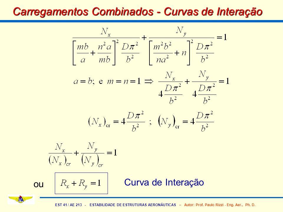 EST 41 / AE 213 - ESTABILIDADE DE ESTRUTURAS AERONÁUTICAS – Autor: Prof. Paulo Rizzi - Eng. Aer., Ph. D. Carregamentos Combinados - Curvas de Interaçã