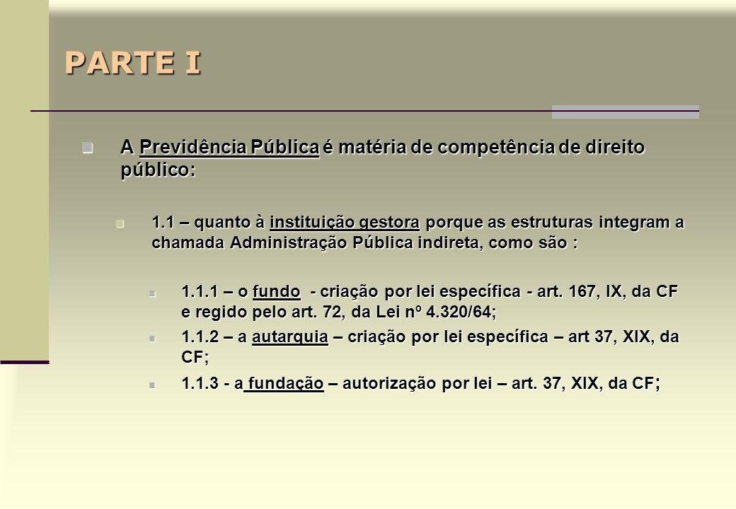PARTE I A Previdência Pública é matéria de competência de direito público: A Previdência Pública é matéria de competência de direito público: 1.1 – quanto à instituição gestora porque as estruturas integram a chamada Administração Pública indireta, como são : 1.1 – quanto à instituição gestora porque as estruturas integram a chamada Administração Pública indireta, como são : 1.1.1 – o fundo - criação por lei específica - art.