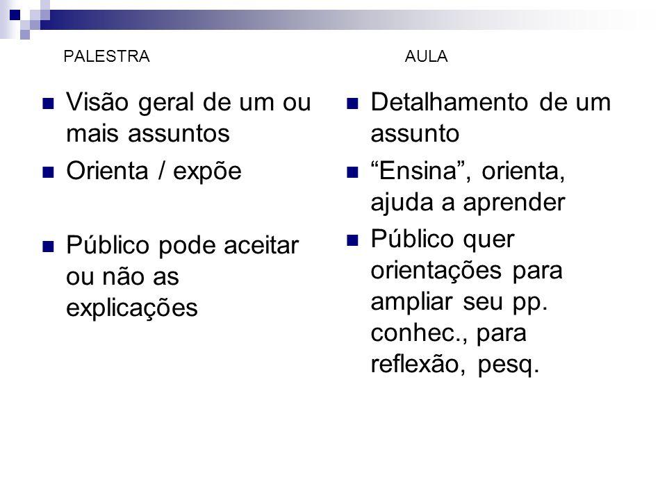 PALESTRA AULA Visão geral de um ou mais assuntos Orienta / expõe Público pode aceitar ou não as explicações Detalhamento de um assunto Ensina, orienta