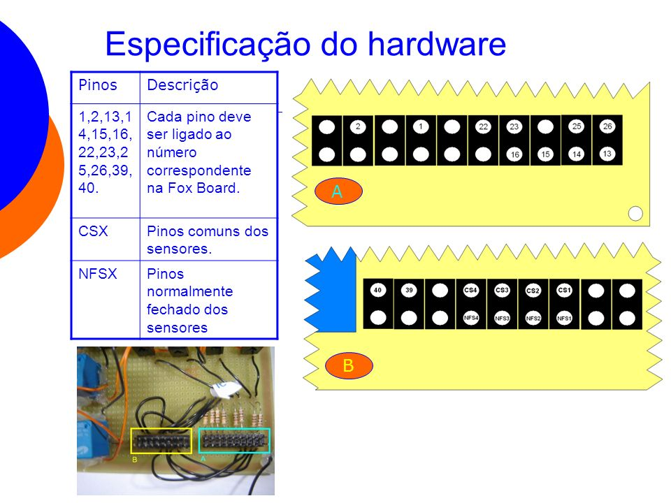 Especificação do hardware PinosDescrição 1,2,13,1 4,15,16, 22,23,2 5,26,39, 40. Cada pino deve ser ligado ao número correspondente na Fox Board. CSXPi