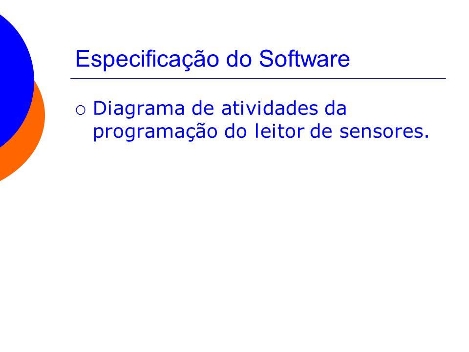 Especificação do Software Diagrama de atividades da programação do leitor de sensores.