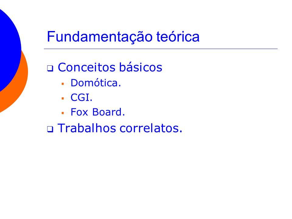 Fundamentação teórica Conceitos básicos Domótica. CGI. Fox Board. Trabalhos correlatos.
