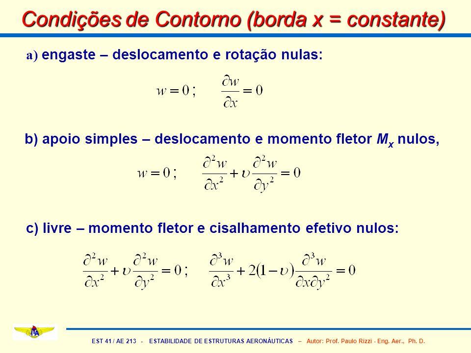 EST 41 / AE 213 - ESTABILIDADE DE ESTRUTURAS AERONÁUTICAS – Autor: Prof. Paulo Rizzi - Eng. Aer., Ph. D. Condições de Contorno (borda x = constante) a