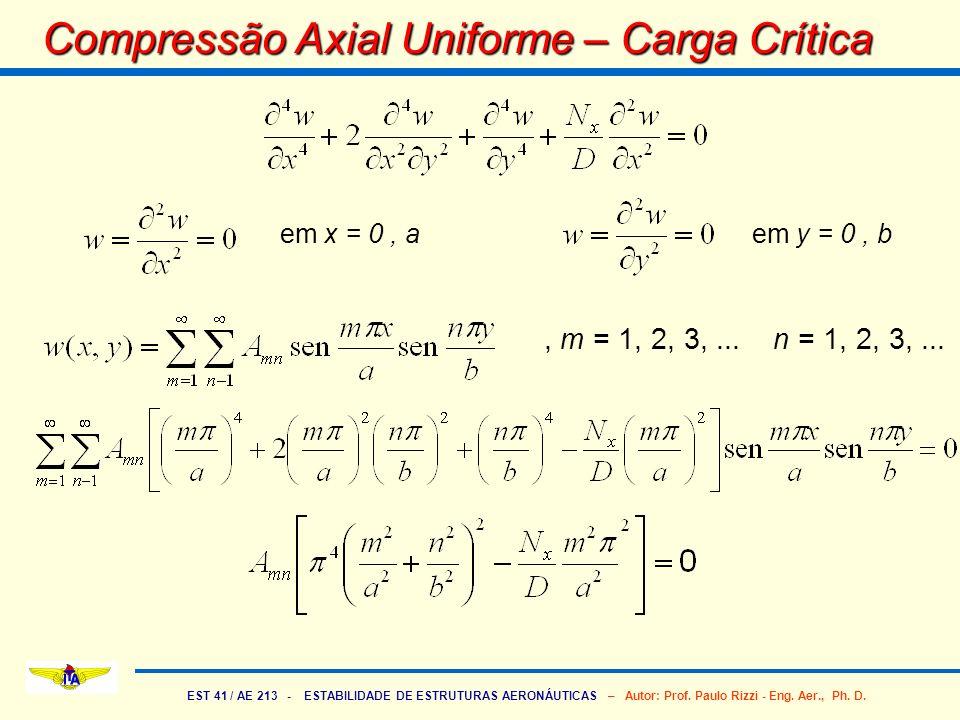 EST 41 / AE 213 - ESTABILIDADE DE ESTRUTURAS AERONÁUTICAS – Autor: Prof. Paulo Rizzi - Eng. Aer., Ph. D. Compressão Axial Uniforme – Carga Crítica em