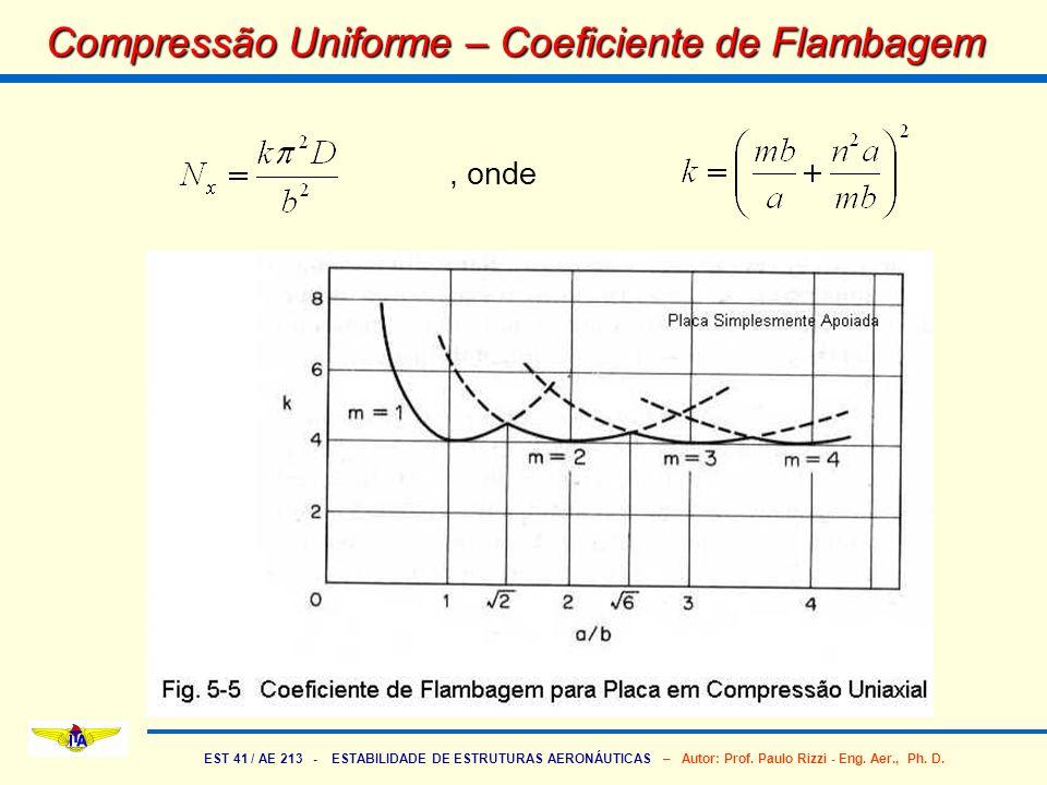 EST 41 / AE 213 - ESTABILIDADE DE ESTRUTURAS AERONÁUTICAS – Autor: Prof. Paulo Rizzi - Eng. Aer., Ph. D. Compressão Uniforme – Coeficiente de Flambage