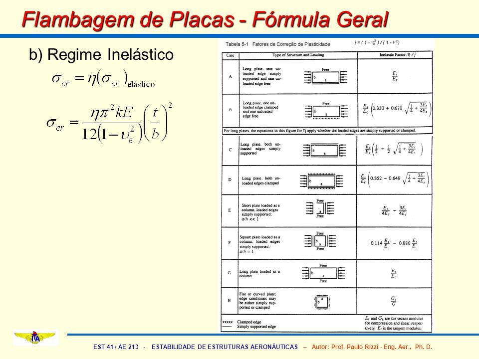 EST 41 / AE 213 - ESTABILIDADE DE ESTRUTURAS AERONÁUTICAS – Autor: Prof. Paulo Rizzi - Eng. Aer., Ph. D. Flambagem de Placas - Fórmula Geral b) Regime