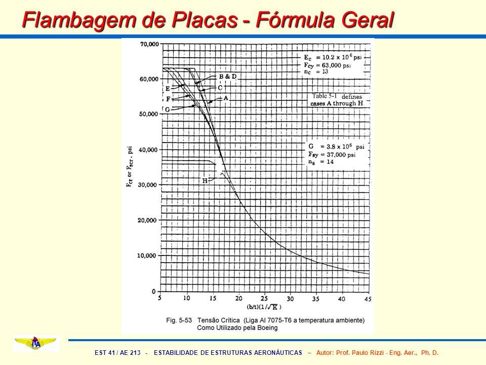 EST 41 / AE 213 - ESTABILIDADE DE ESTRUTURAS AERONÁUTICAS – Autor: Prof. Paulo Rizzi - Eng. Aer., Ph. D. Flambagem de Placas - Fórmula Geral