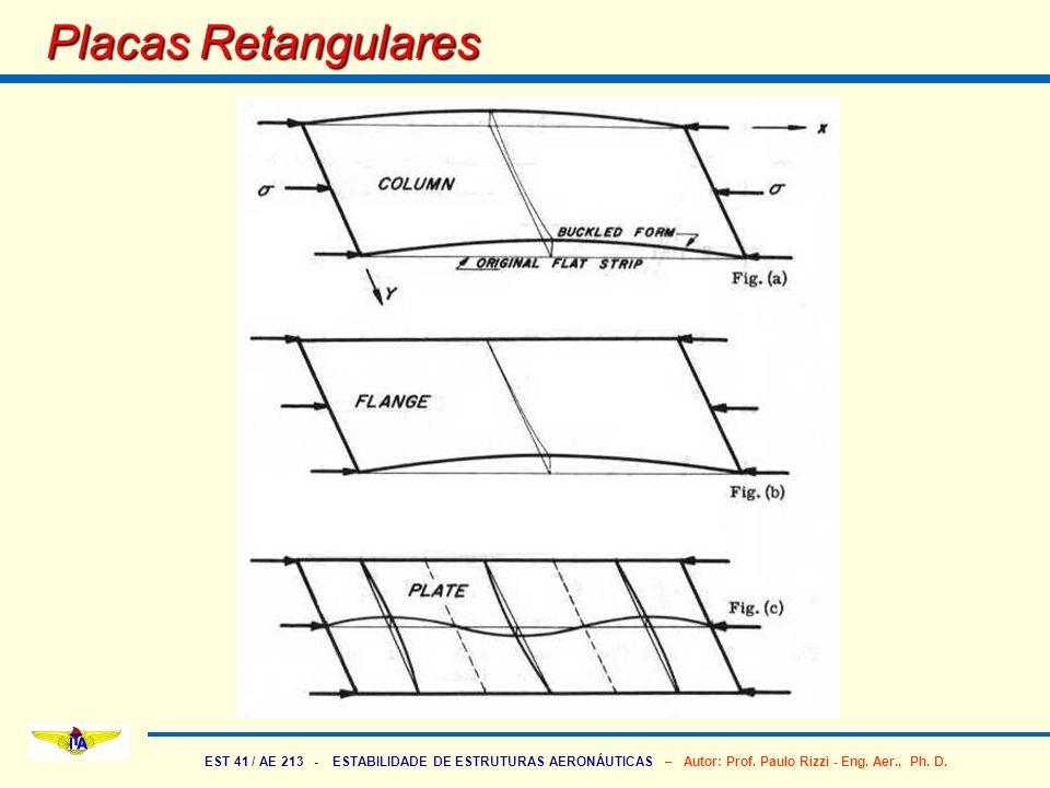 EST 41 / AE 213 - ESTABILIDADE DE ESTRUTURAS AERONÁUTICAS – Autor: Prof. Paulo Rizzi - Eng. Aer., Ph. D. Placas Retangulares