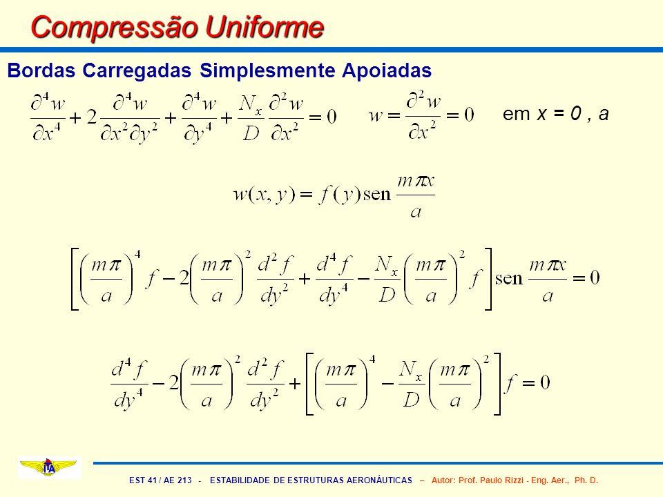 EST 41 / AE 213 - ESTABILIDADE DE ESTRUTURAS AERONÁUTICAS – Autor: Prof. Paulo Rizzi - Eng. Aer., Ph. D. Compressão Uniforme Bordas Carregadas Simples