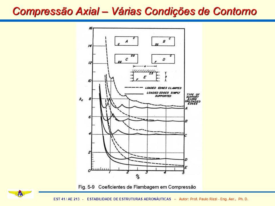 EST 41 / AE 213 - ESTABILIDADE DE ESTRUTURAS AERONÁUTICAS – Autor: Prof. Paulo Rizzi - Eng. Aer., Ph. D. Compressão Axial – Várias Condições de Contor