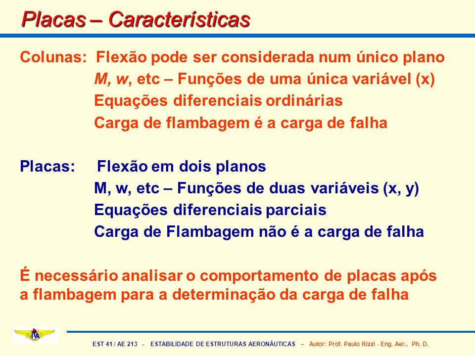 EST 41 / AE 213 - ESTABILIDADE DE ESTRUTURAS AERONÁUTICAS – Autor: Prof. Paulo Rizzi - Eng. Aer., Ph. D. Placas – Características Colunas: Flexão pode