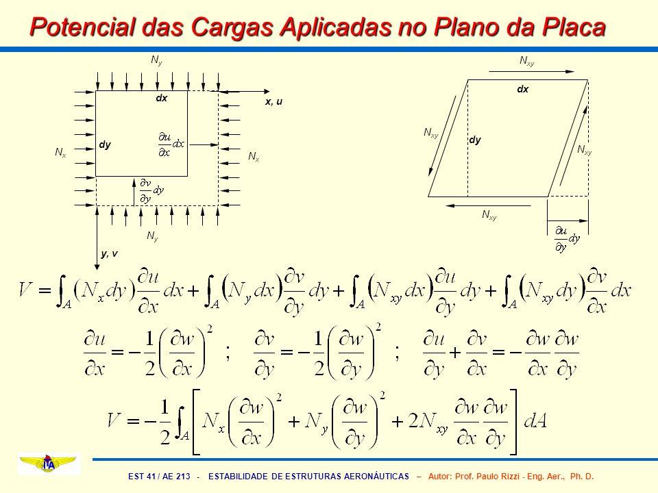 EST 41 / AE 213 - ESTABILIDADE DE ESTRUTURAS AERONÁUTICAS – Autor: Prof. Paulo Rizzi - Eng. Aer., Ph. D. Potencial das Cargas Aplicadas no Plano da Pl