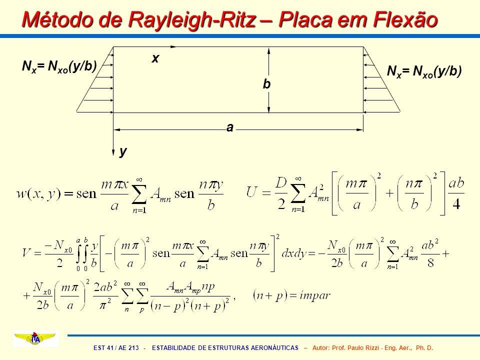 EST 41 / AE 213 - ESTABILIDADE DE ESTRUTURAS AERONÁUTICAS – Autor: Prof. Paulo Rizzi - Eng. Aer., Ph. D. Método de Rayleigh-Ritz – Placa em Flexão y b