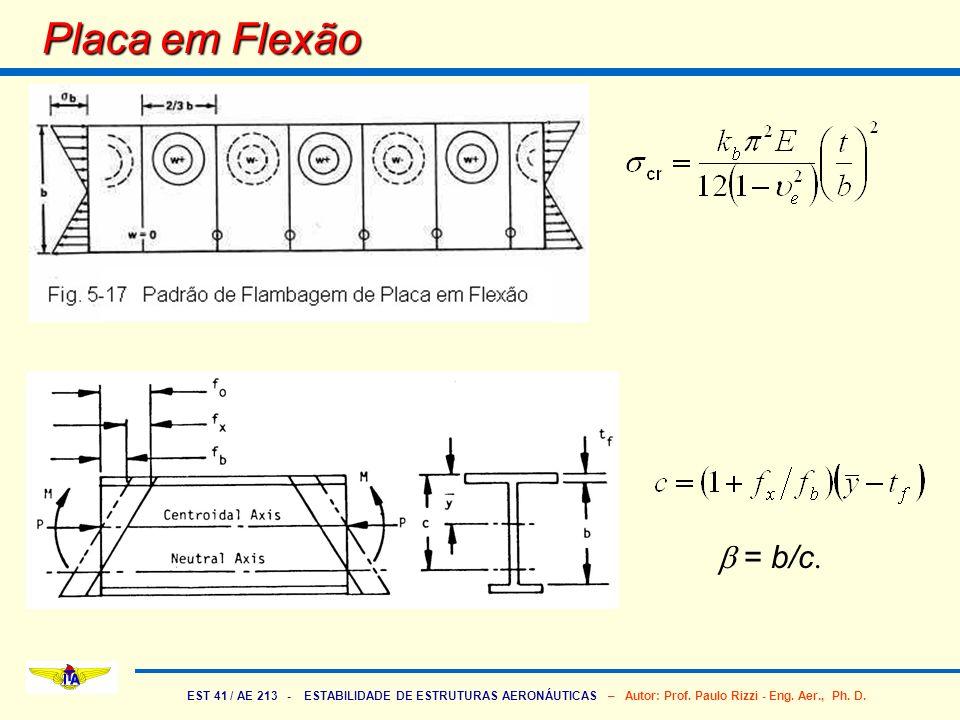 EST 41 / AE 213 - ESTABILIDADE DE ESTRUTURAS AERONÁUTICAS – Autor: Prof. Paulo Rizzi - Eng. Aer., Ph. D. Placa em Flexão = b/c.