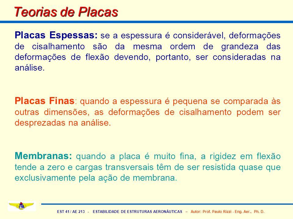 EST 41 / AE 213 - ESTABILIDADE DE ESTRUTURAS AERONÁUTICAS – Autor: Prof. Paulo Rizzi - Eng. Aer., Ph. D. Teorias de Placas Placas Espessas: se a espes