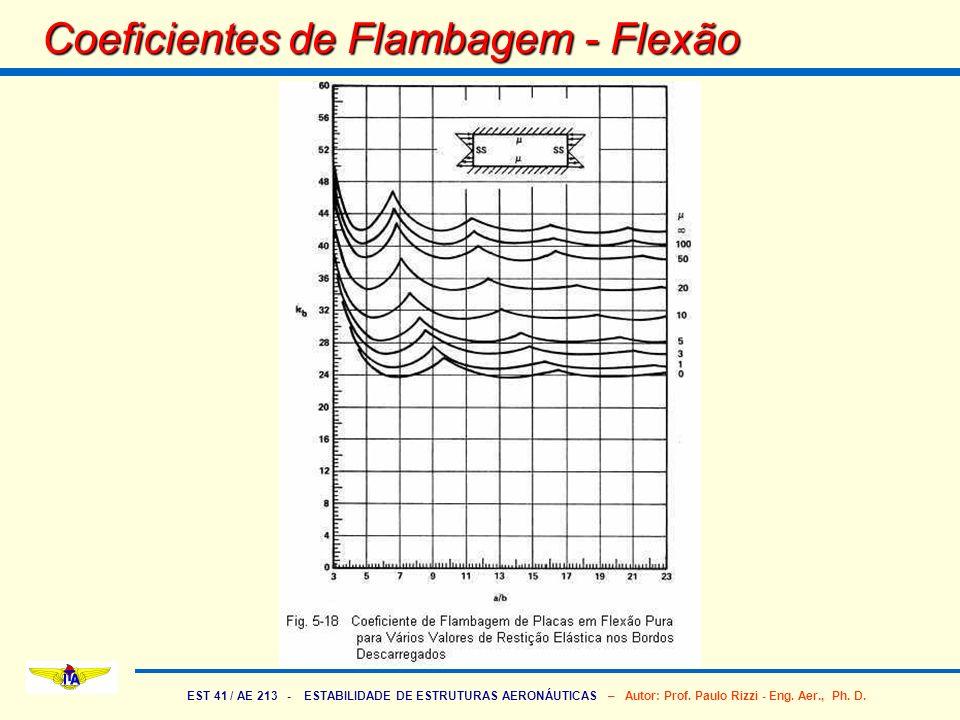 EST 41 / AE 213 - ESTABILIDADE DE ESTRUTURAS AERONÁUTICAS – Autor: Prof. Paulo Rizzi - Eng. Aer., Ph. D. Coeficientes de Flambagem - Flexão