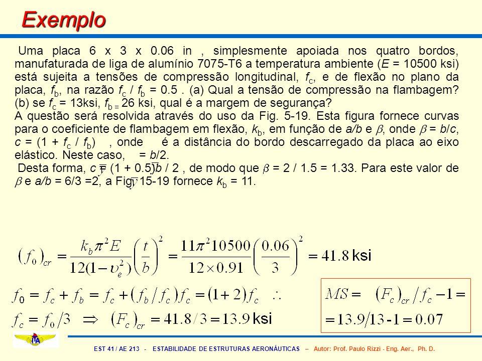 EST 41 / AE 213 - ESTABILIDADE DE ESTRUTURAS AERONÁUTICAS – Autor: Prof. Paulo Rizzi - Eng. Aer., Ph. D. Exemplo Uma placa 6 x 3 x 0.06 in, simplesmen