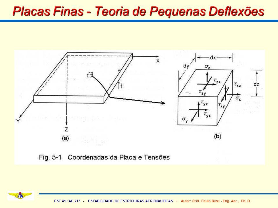 EST 41 / AE 213 - ESTABILIDADE DE ESTRUTURAS AERONÁUTICAS – Autor: Prof. Paulo Rizzi - Eng. Aer., Ph. D. Placas Finas - Teoria de Pequenas Deflexões