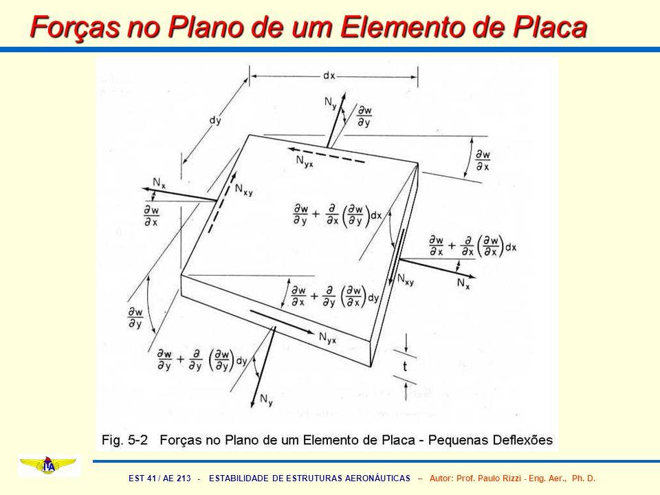 EST 41 / AE 213 - ESTABILIDADE DE ESTRUTURAS AERONÁUTICAS – Autor: Prof. Paulo Rizzi - Eng. Aer., Ph. D. Forças no Plano de um Elemento de Placa