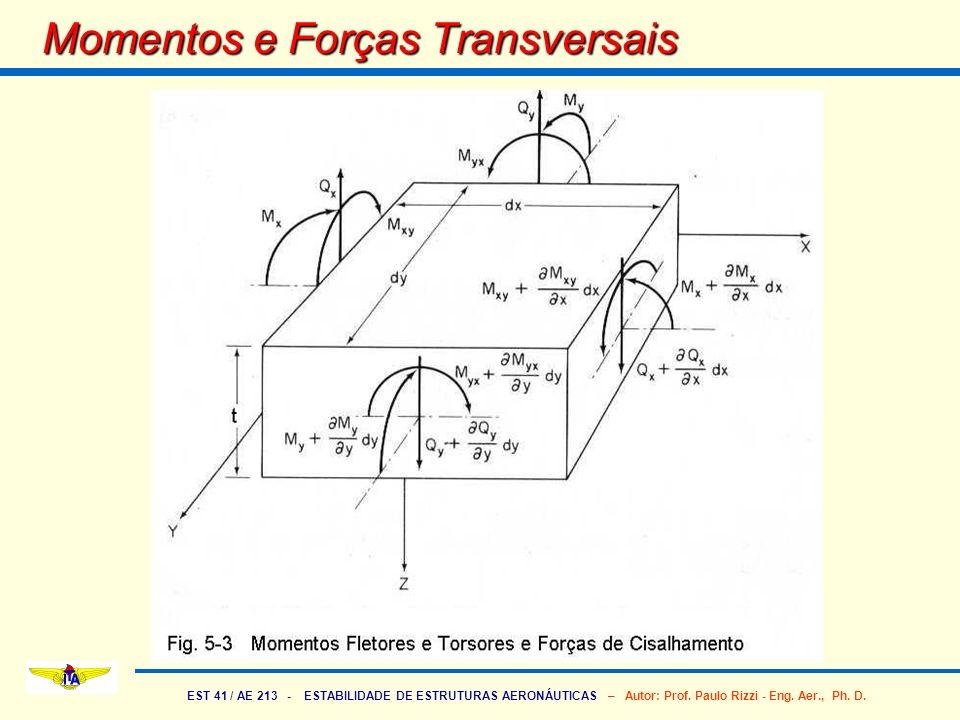 EST 41 / AE 213 - ESTABILIDADE DE ESTRUTURAS AERONÁUTICAS – Autor: Prof. Paulo Rizzi - Eng. Aer., Ph. D. Momentos e Forças Transversais