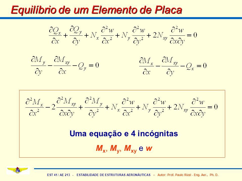 EST 41 / AE 213 - ESTABILIDADE DE ESTRUTURAS AERONÁUTICAS – Autor: Prof. Paulo Rizzi - Eng. Aer., Ph. D. Equilíbrio de um Elemento de Placa Uma equaçã