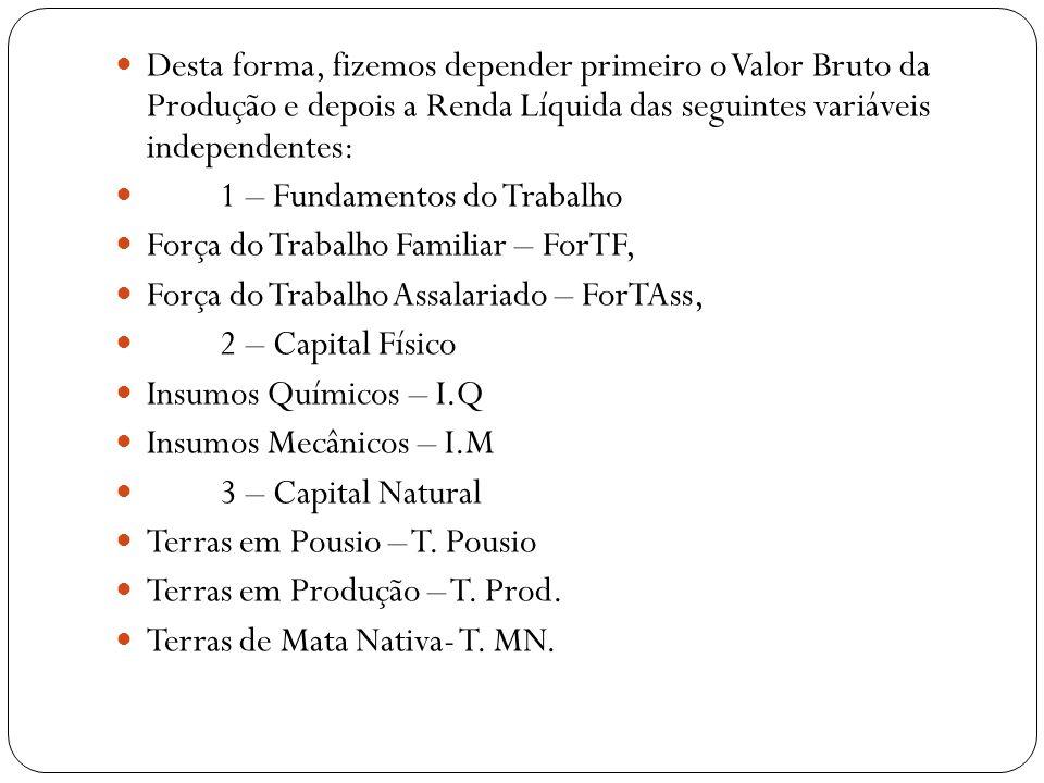 Desta forma, fizemos depender primeiro o Valor Bruto da Produção e depois a Renda Líquida das seguintes variáveis independentes: 1 – Fundamentos do Tr