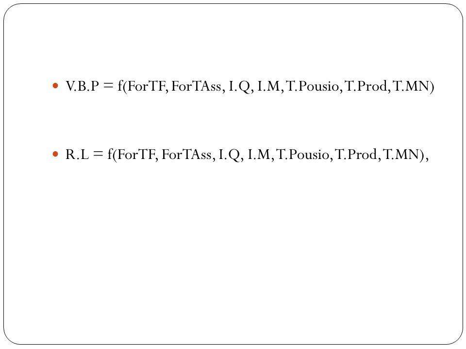 V.B.P = f(ForTF, ForTAss, I.Q, I.M, T.Pousio, T.Prod, T.MN) R.L = f(ForTF, ForTAss, I.Q, I.M, T.Pousio, T.Prod, T.MN),